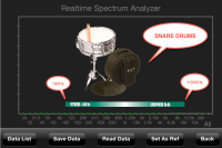 SNARE DRUMS Frequency Range
